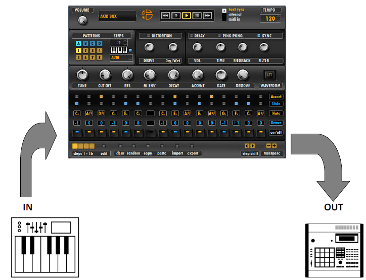 Acid Box VST